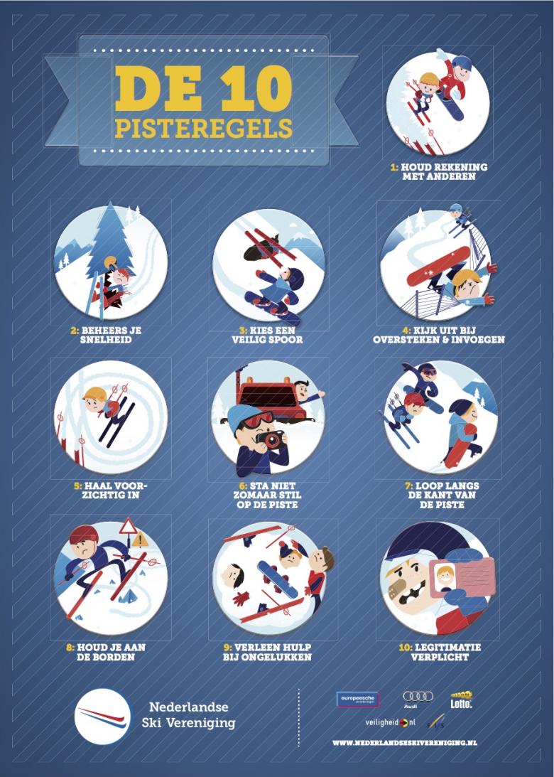 Afbeelding: Nederlandse Ski Vereniging